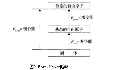 Enge-lBrewer金属价键理论