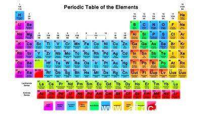 最重要的发展趋势与原子半径
